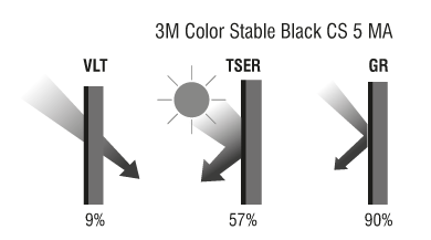 3М Color Stable Black-CS5 графика