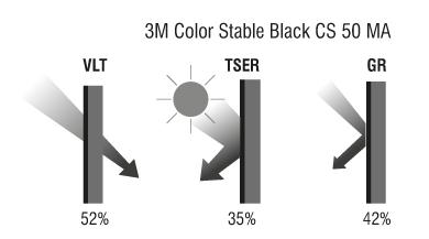 3M Automotive Window Films CS50 - graphic