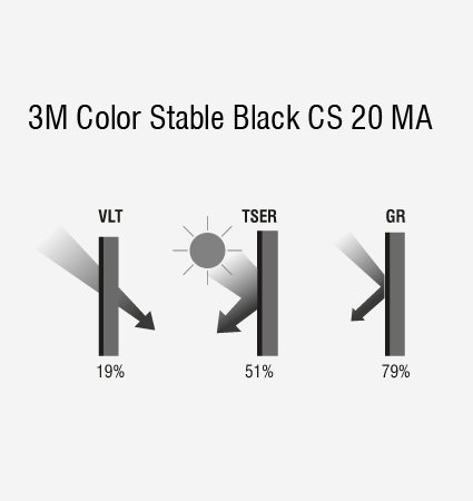 3M Automotive Window Film CS20 - графика