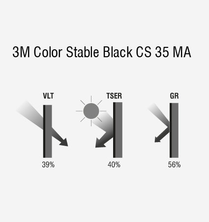 3M Automotive Window Film CS35 - графика