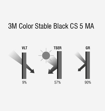 3M Automotive Window Film CS5 - graphic