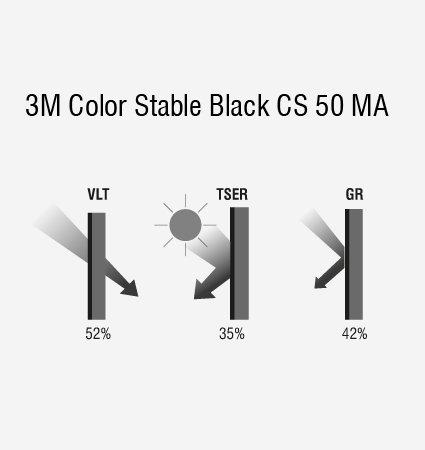 3M Automotive Window Film - graphic