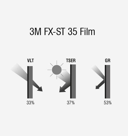 Схема на слънцезащитно фолио 3M FX-ST 35