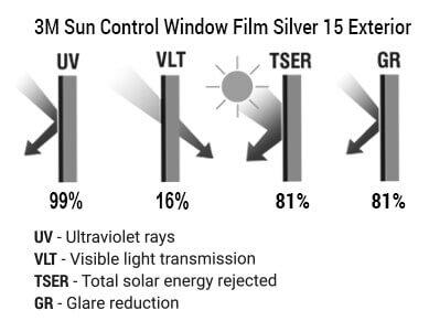 3M Sun Control Window Film Silver 15 Exterior