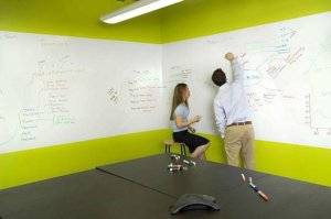 3M Whiteboard film
