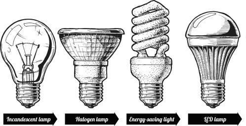 The evolution of the light bulb